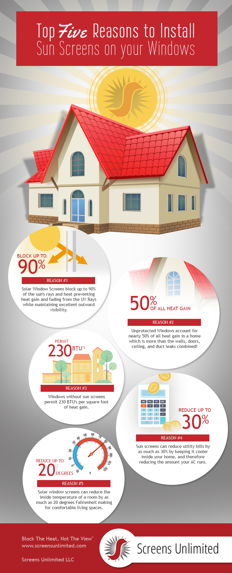 Solar Screens InfoGraphic